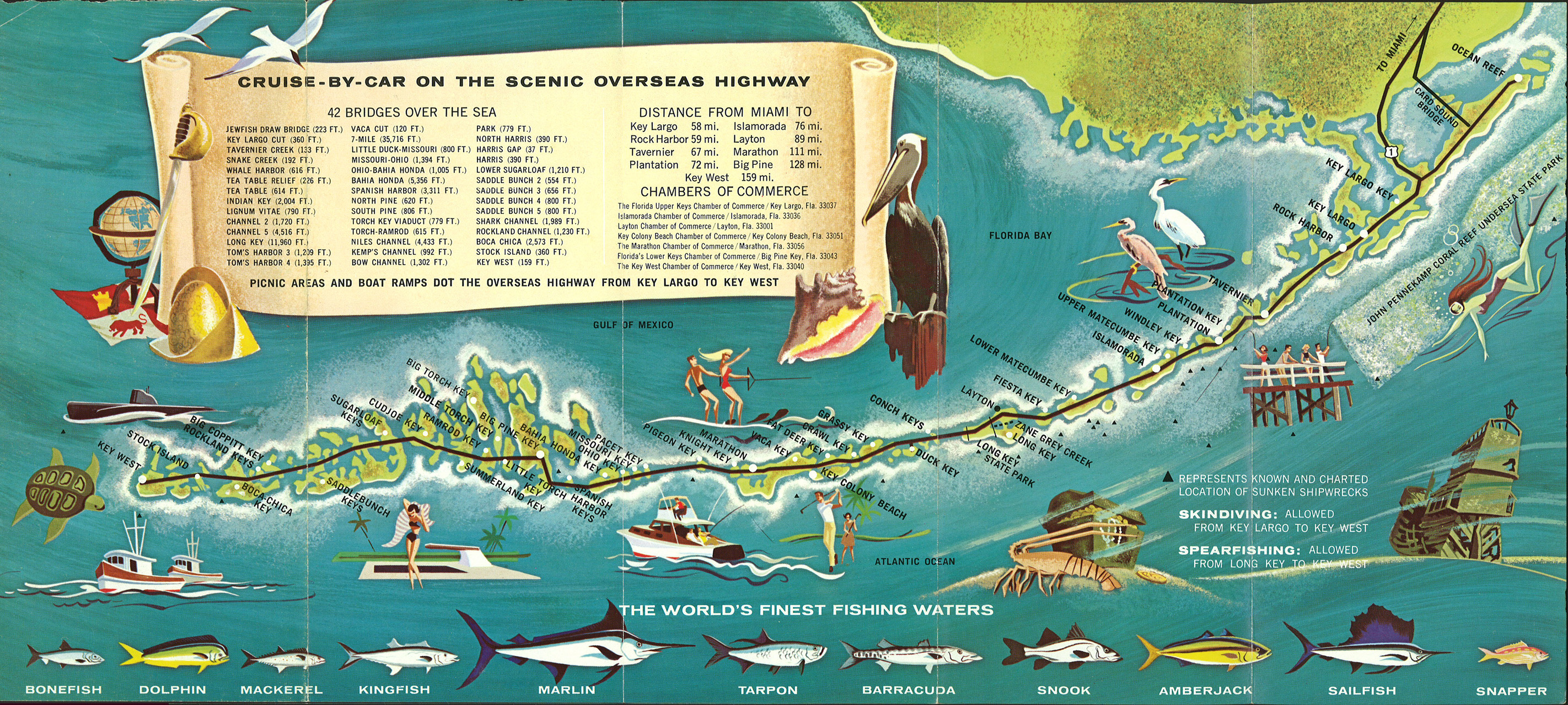 Map Of Florida Keys And Key West.Key West Retro Style